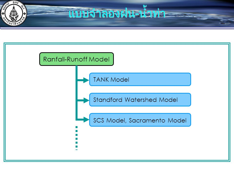 แบบจำลองฝน-น้ำท่า Ranfall-Runoff Model TANK Model