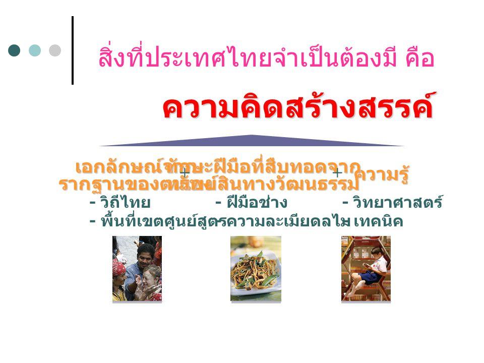 สิ่งที่ประเทศไทยจำเป็นต้องมี คือ