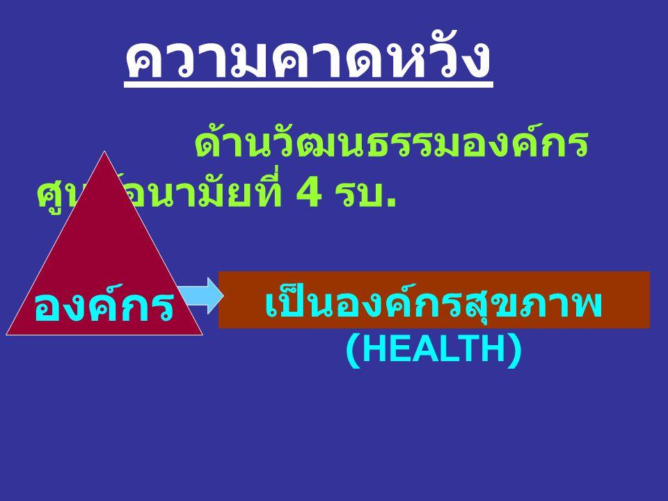 เป็นองค์กรสุขภาพ (HEALTH)