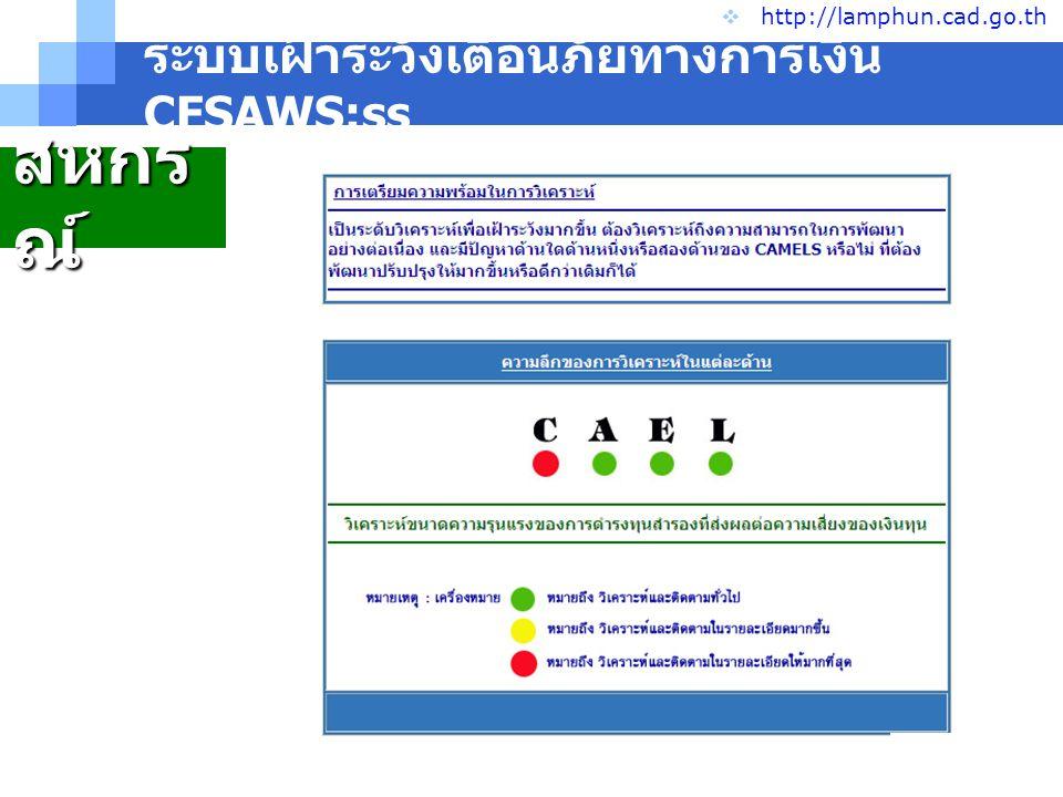 ระบบเฝ้าระวังเตือนภัยทางการเงิน CFSAWS:ss
