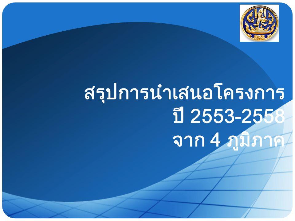 สรุปการนำเสนอโครงการ ปี 2553-2558 จาก 4 ภูมิภาค