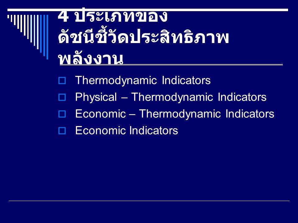 4 ประเภทของ ดัชนีชี้วัดประสิทธิภาพพลังงาน