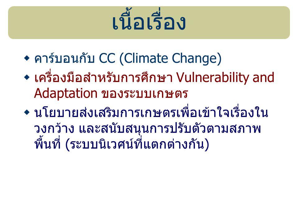 เนื้อเรื่อง คาร์บอนกับ CC (Climate Change)