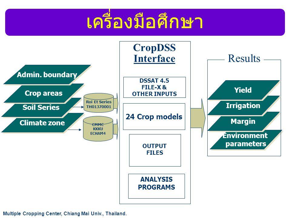 เครื่องมือศึกษา Results CropDSS Interface 24 Crop models