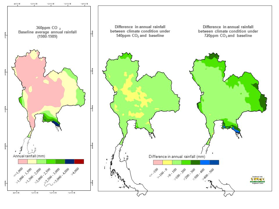 Difference in annual rainfall (mm) Difference in annual rainfall