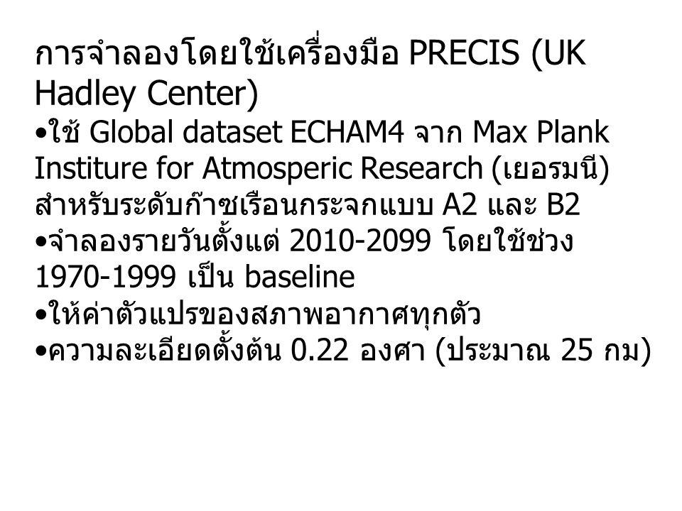 การจำลองโดยใช้เครื่องมือ PRECIS (UK Hadley Center)