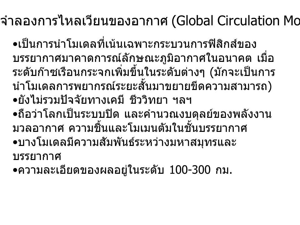 แบบจำลองการไหลเวียนของอากาศ (Global Circulation Models)