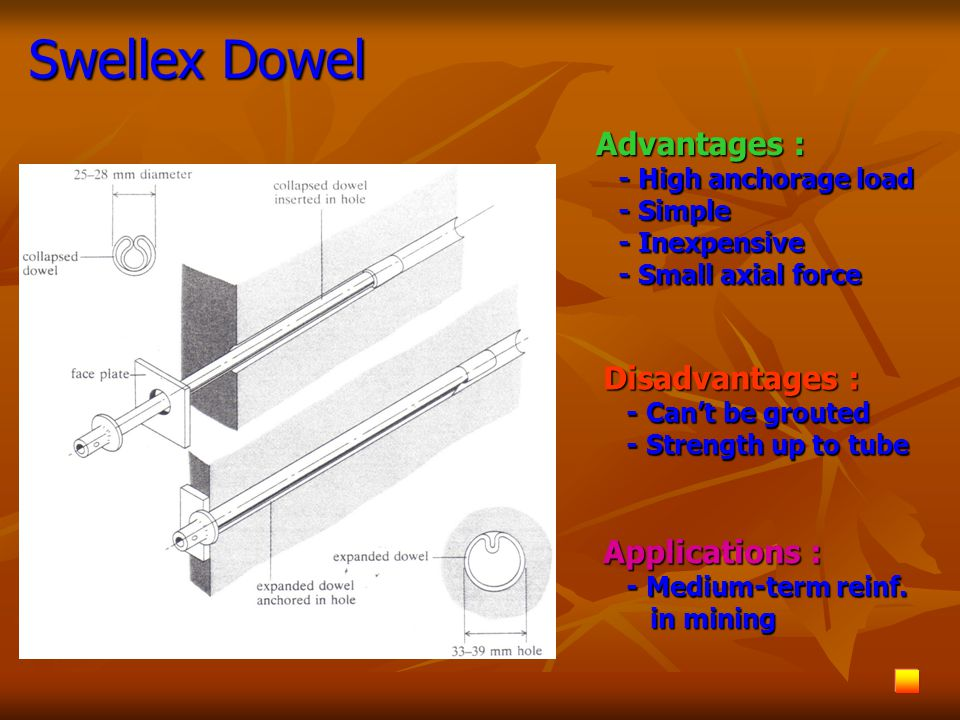 Swellex Dowel Advantages : Disadvantages : Applications :