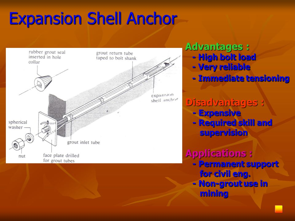 Expansion Shell Anchor