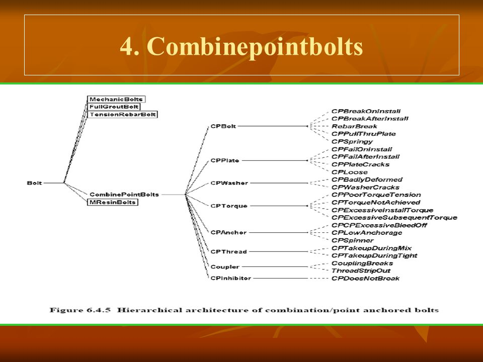 4. Combinepointbolts