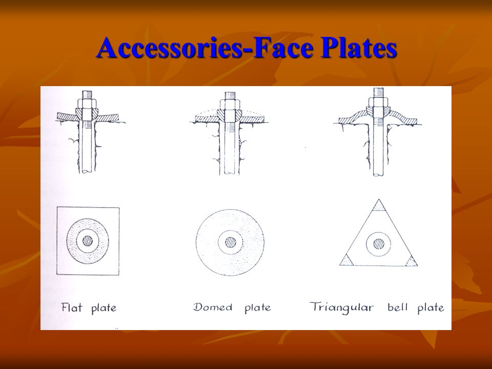 Accessories-Face Plates