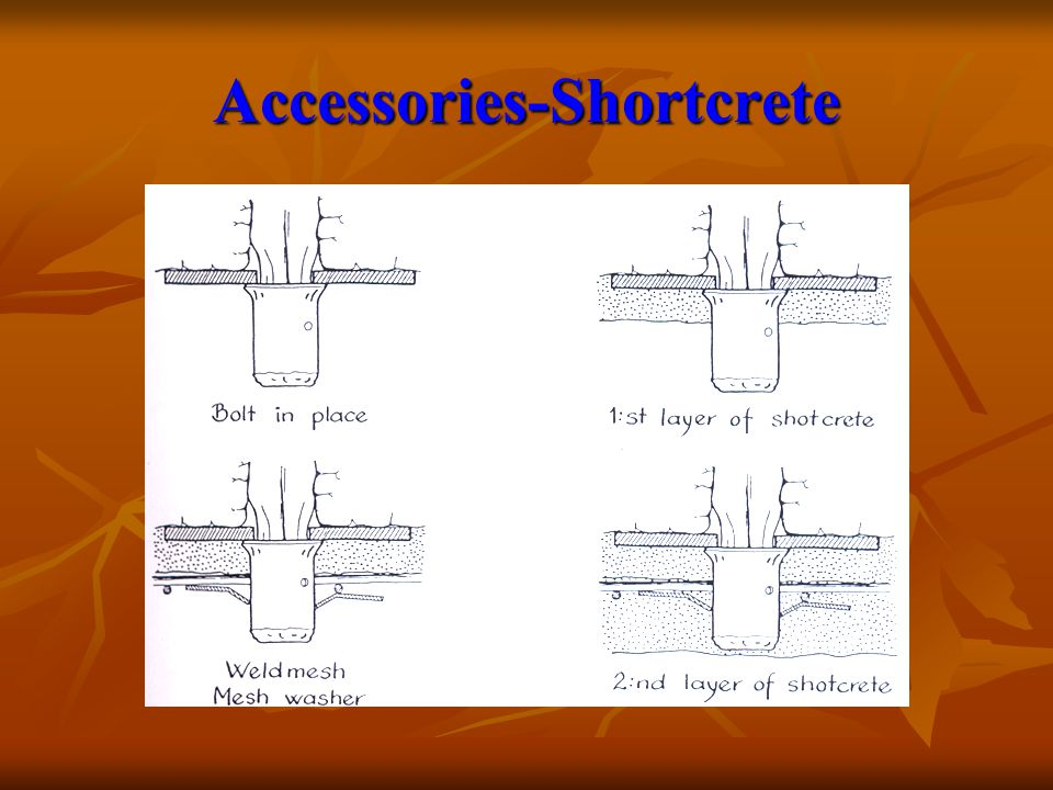 Accessories-Shortcrete