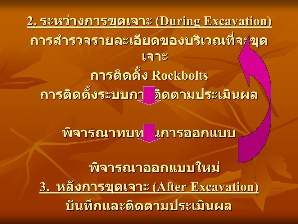 2. ระหว่างการขุดเจาะ (During Excavation)