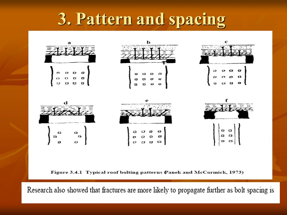 3. Pattern and spacing