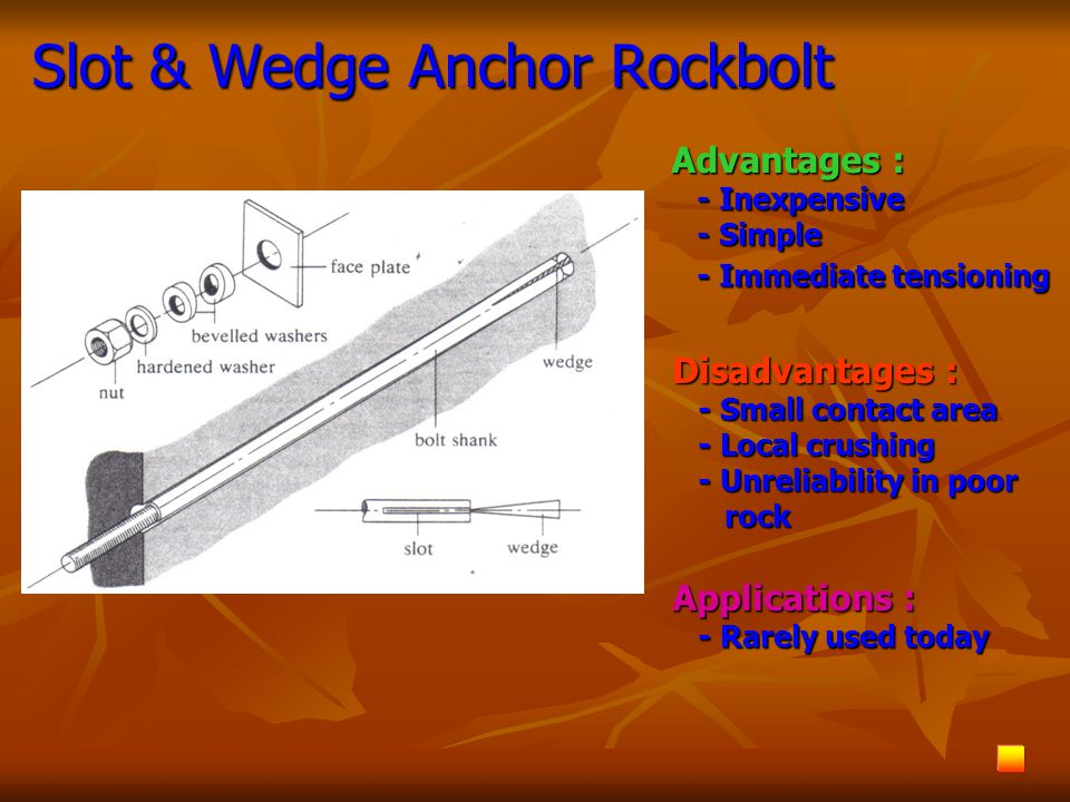 Slot & Wedge Anchor Rockbolt