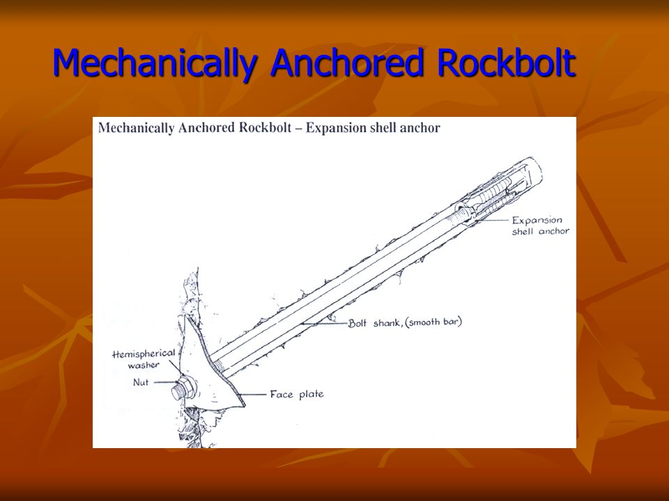 Mechanically Anchored Rockbolt