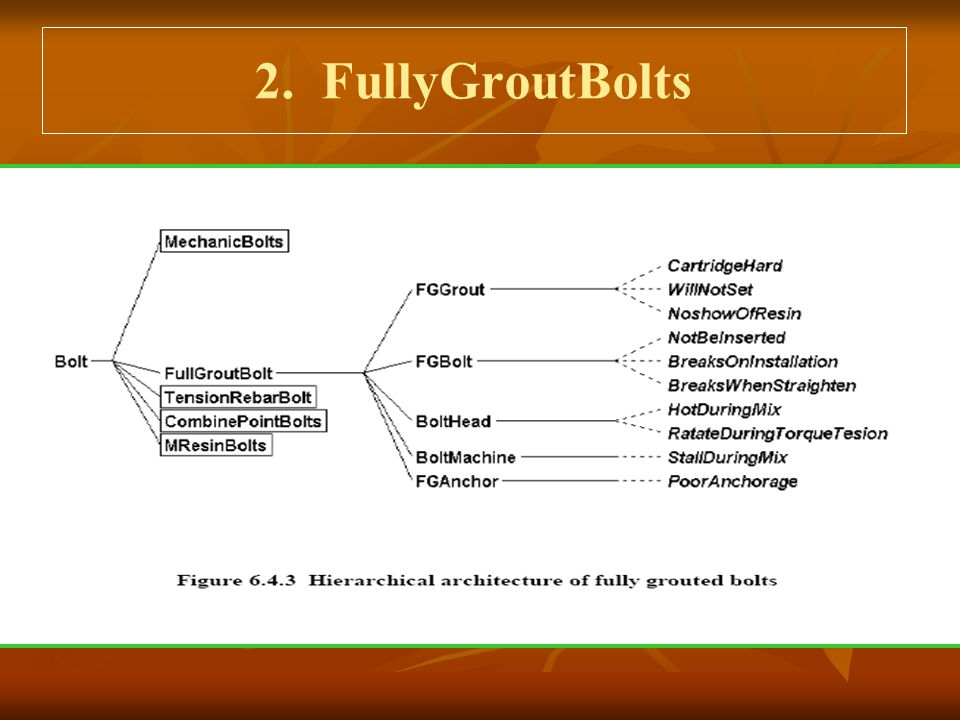2. FullyGroutBolts