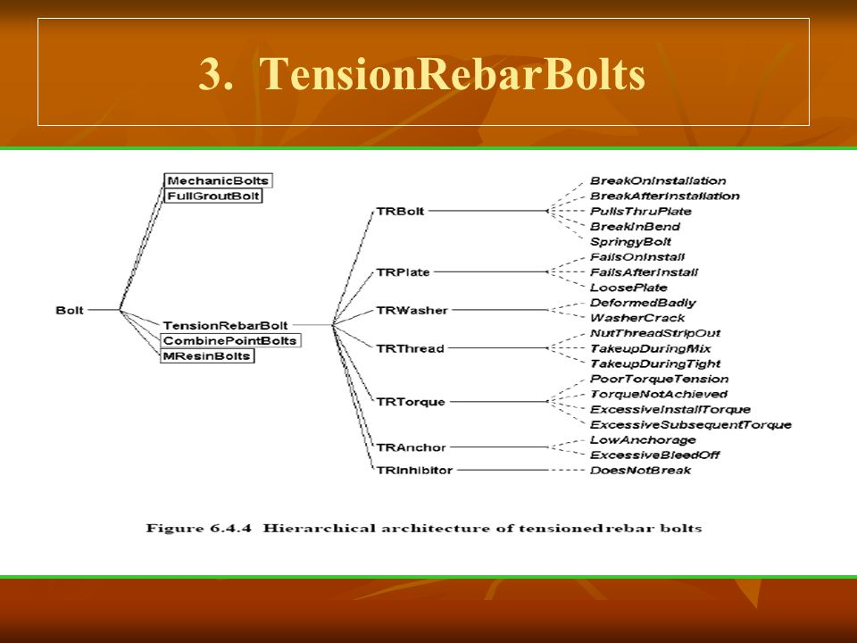 3. TensionRebarBolts