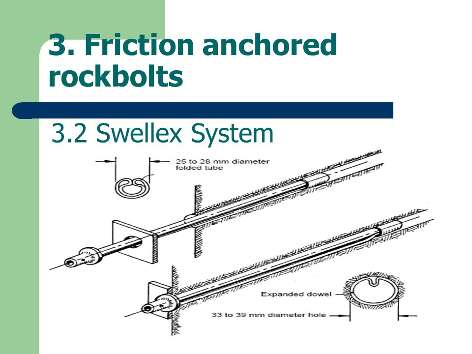 3. Friction anchored rockbolts