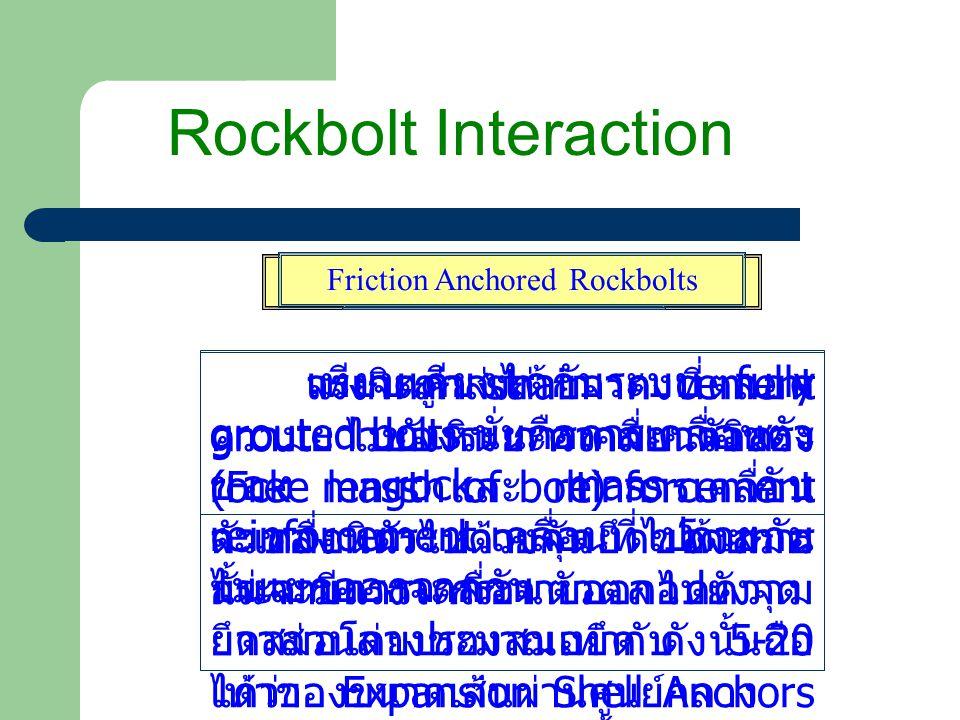 Rockbolt Interaction Friction Anchored Rockbolts.