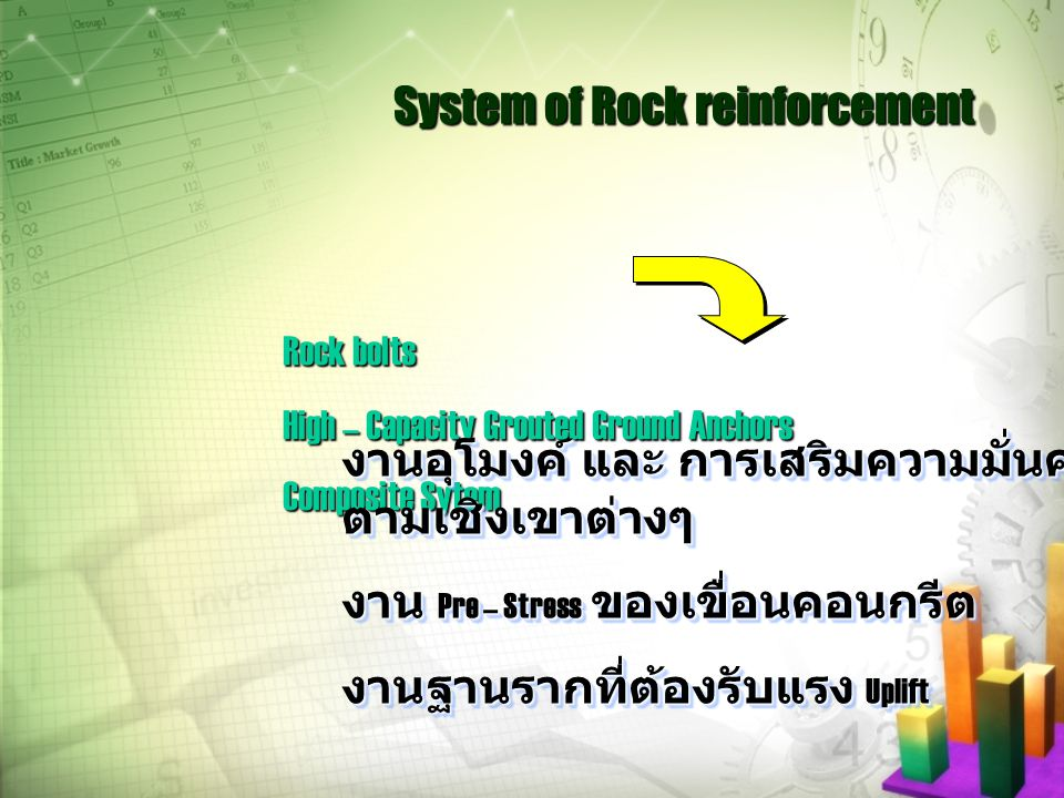 System of Rock reinforcement