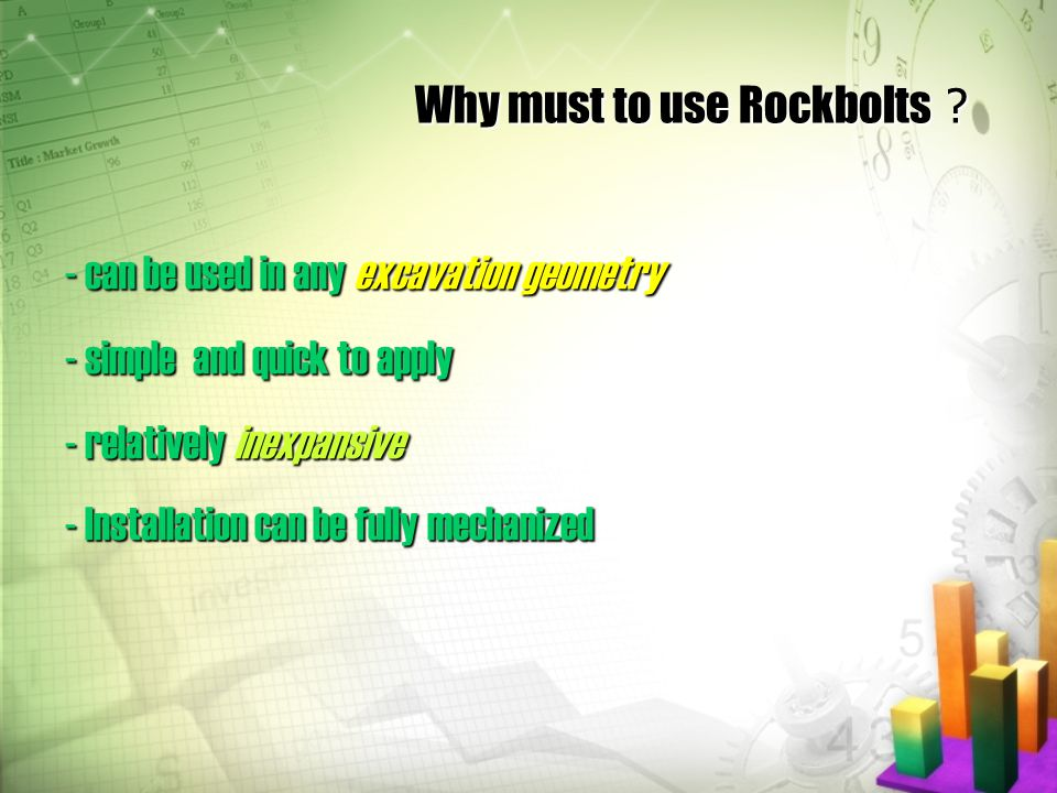 Why must to use Rockbolts