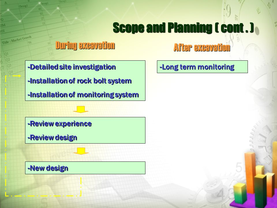 Scope and Planning ( cont . )