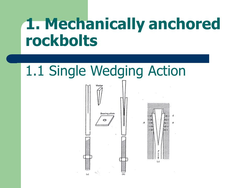 1. Mechanically anchored rockbolts