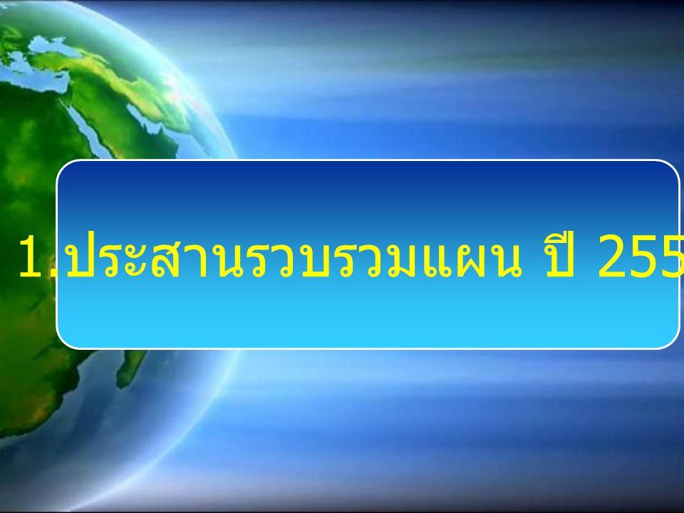 1.ประสานรวบรวมแผน ปี 2555