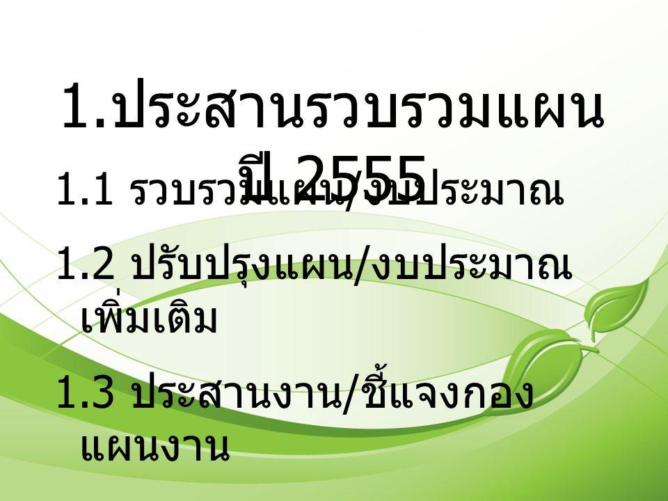 1.ประสานรวบรวมแผน ปี 2555 1.1 รวบรวมแผน/งบประมาณ
