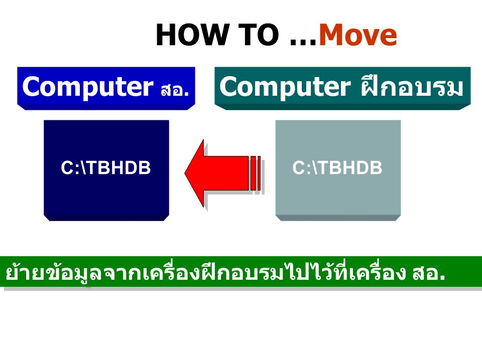 HOW TO …Move Computer สอ. Computer ฝึกอบรม