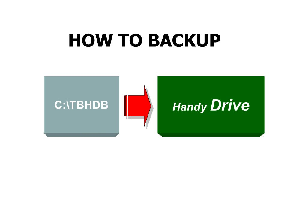 HOW TO BACKUP C:\TBHDB Handy Drive