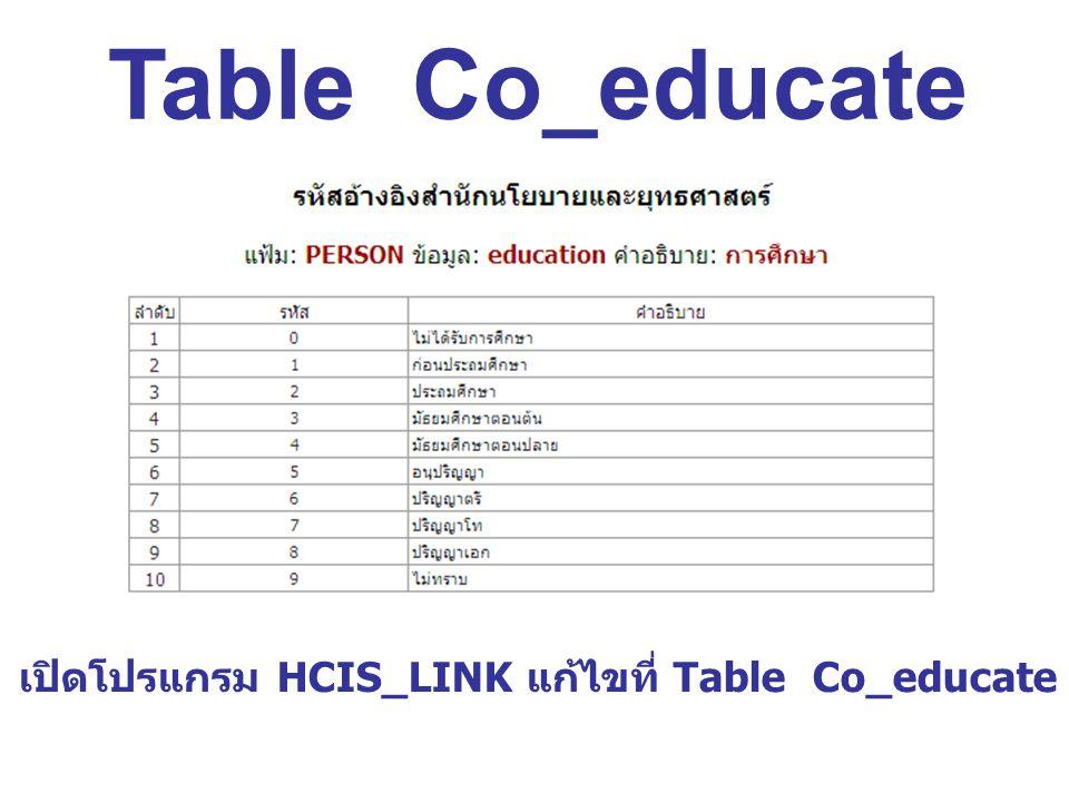 Table Co_educate เปิดโปรแกรม HCIS_LINK แก้ไขที่ Table Co_educate