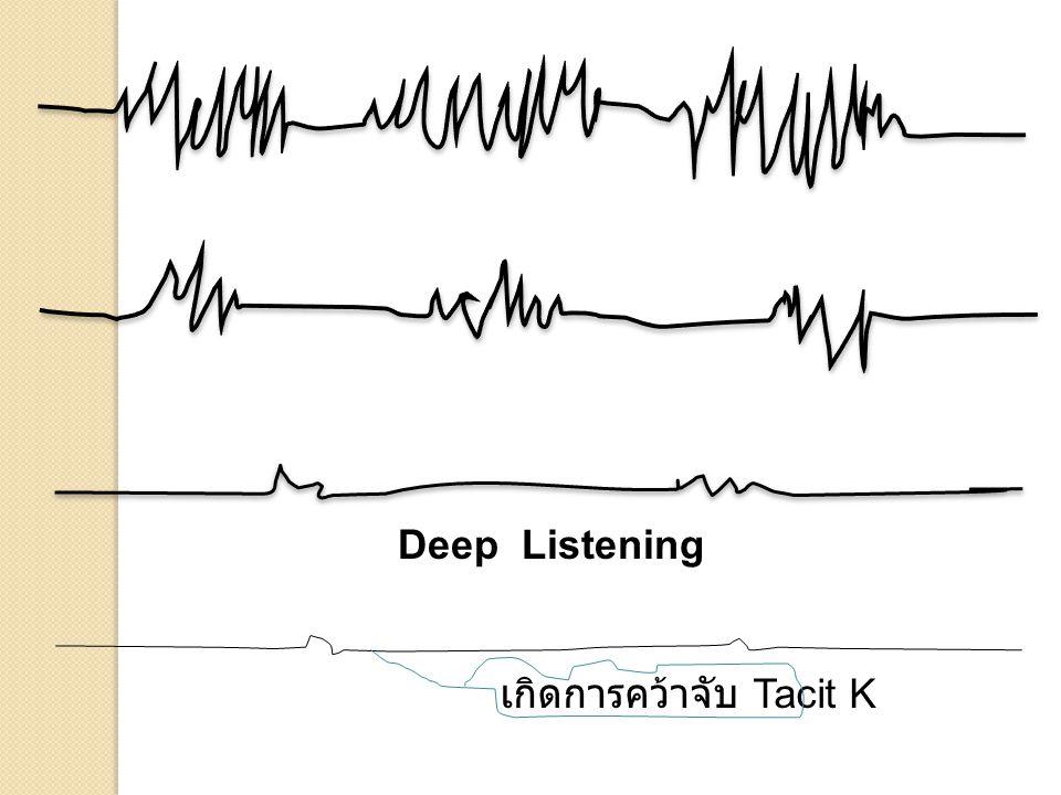 Deep Listening เกิดการคว้าจับ Tacit K