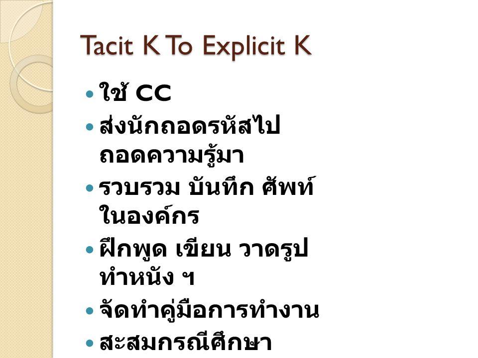 Tacit K To Explicit K ใช้ CC ส่งนักถอดรหัสไปถอดความรู้มา