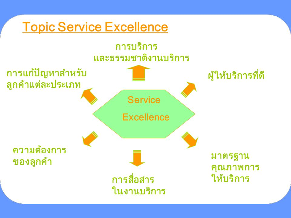Topic Service Excellence