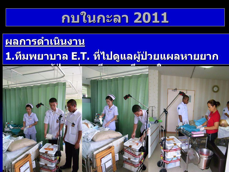 กบในกะลา 2011 ผลการดำเนินงาน