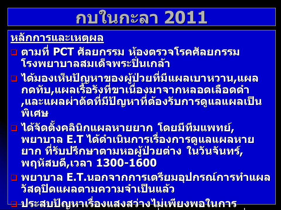 กบในกะลา 2011 หลักการและเหตุผล