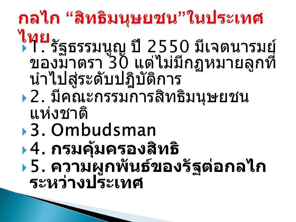 กลไก สิทธิมนุษยชน ในประเทศไทย