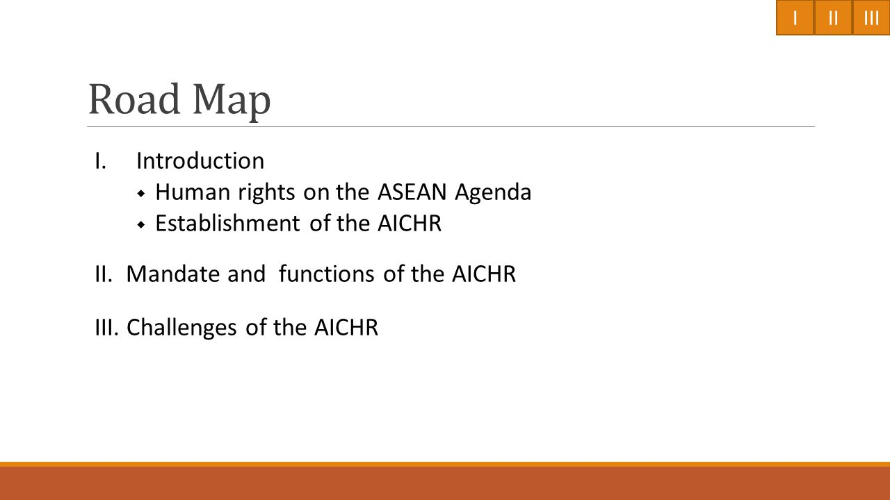 Road Map Introduction  Human rights on the ASEAN Agenda