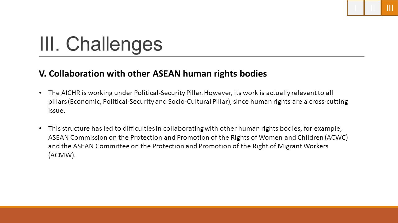 I II. III. III. Challenges. V. Collaboration with other ASEAN human rights bodies.