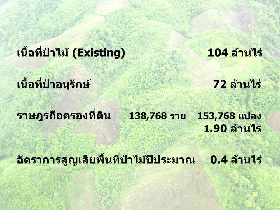เนื้อที่ป่าไม้ (Existing) 104 ล้านไร่
