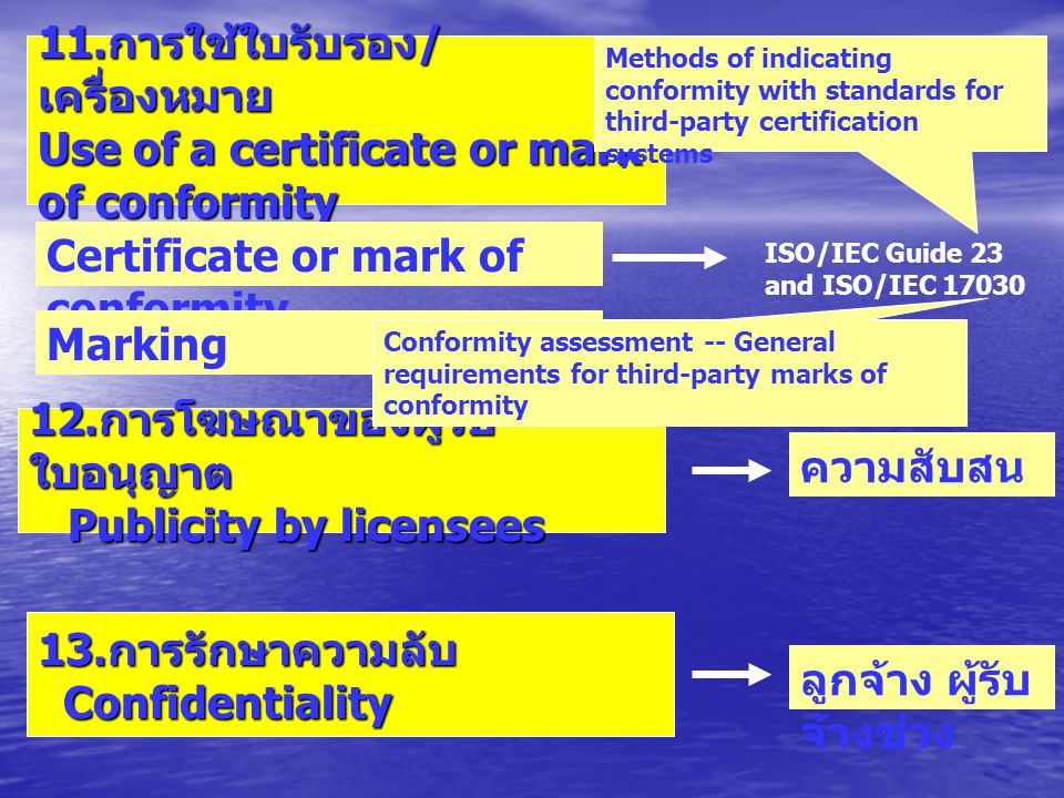 Certificate or mark of conformity