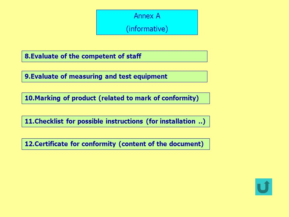 Annex A (informative) 8.Evaluate of the competent of staff