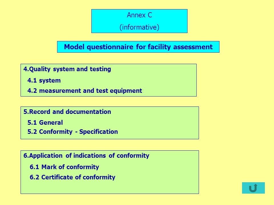 Model questionnaire for facility assessment