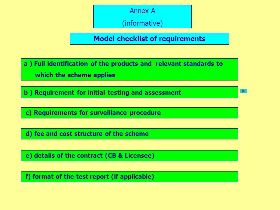 Model checklist of requirements