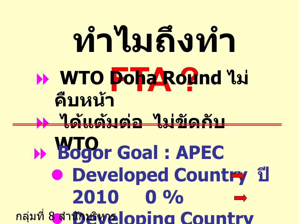 ทำไมถึงทำ FTA WTO Doha Round ไม่คืบหน้า ได้แต้มต่อ ไม่ขัดกับ WTO