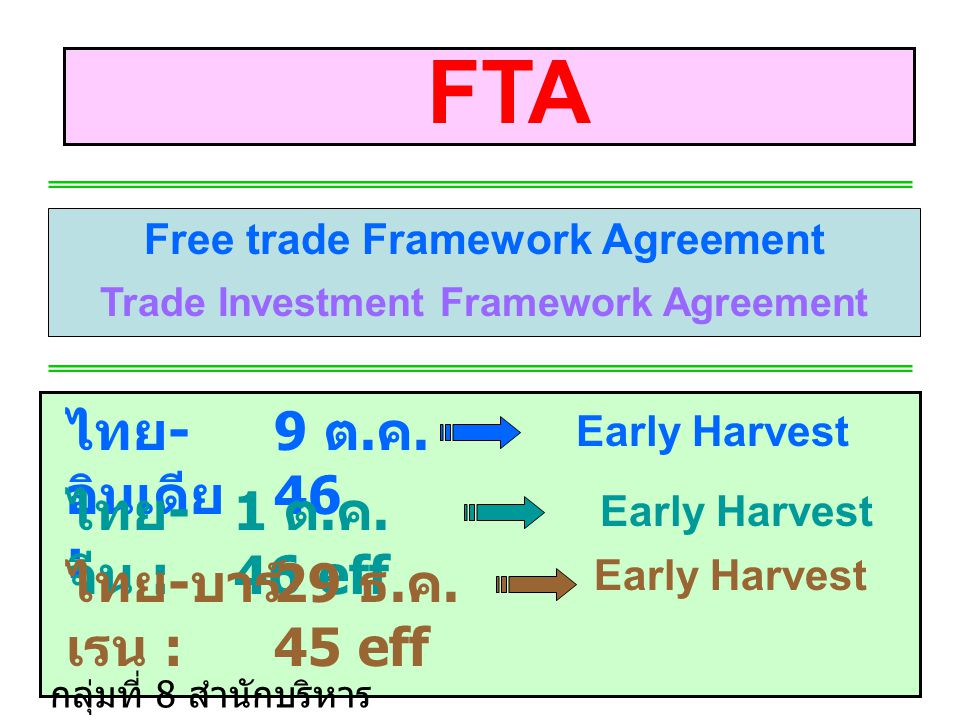 Free trade Framework Agreement Trade Investment Framework Agreement