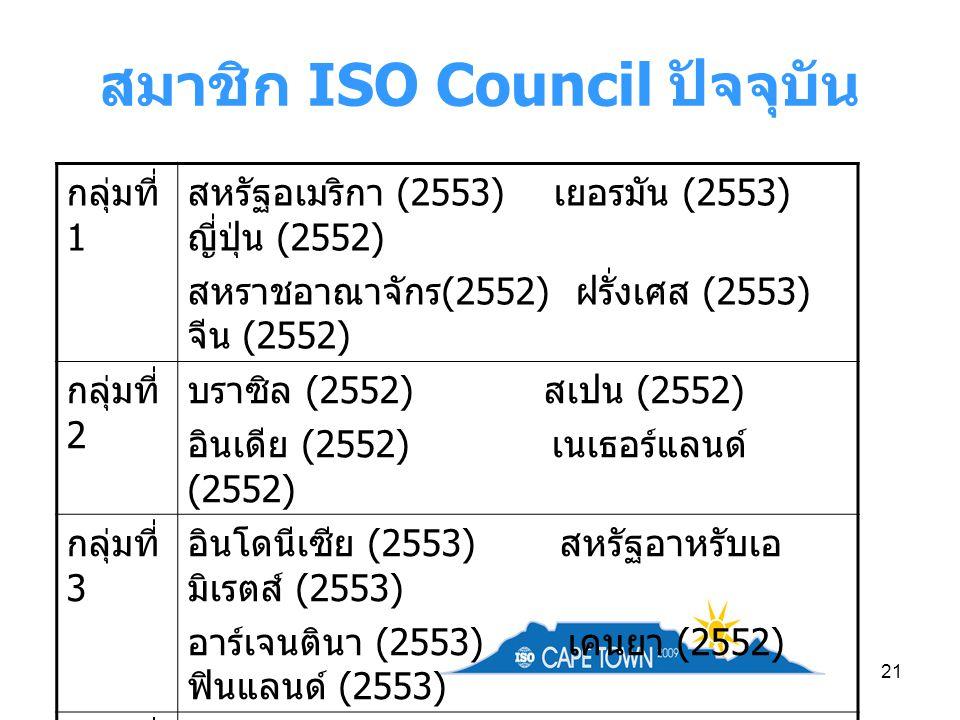 สมาชิก ISO Council ปัจจุบัน