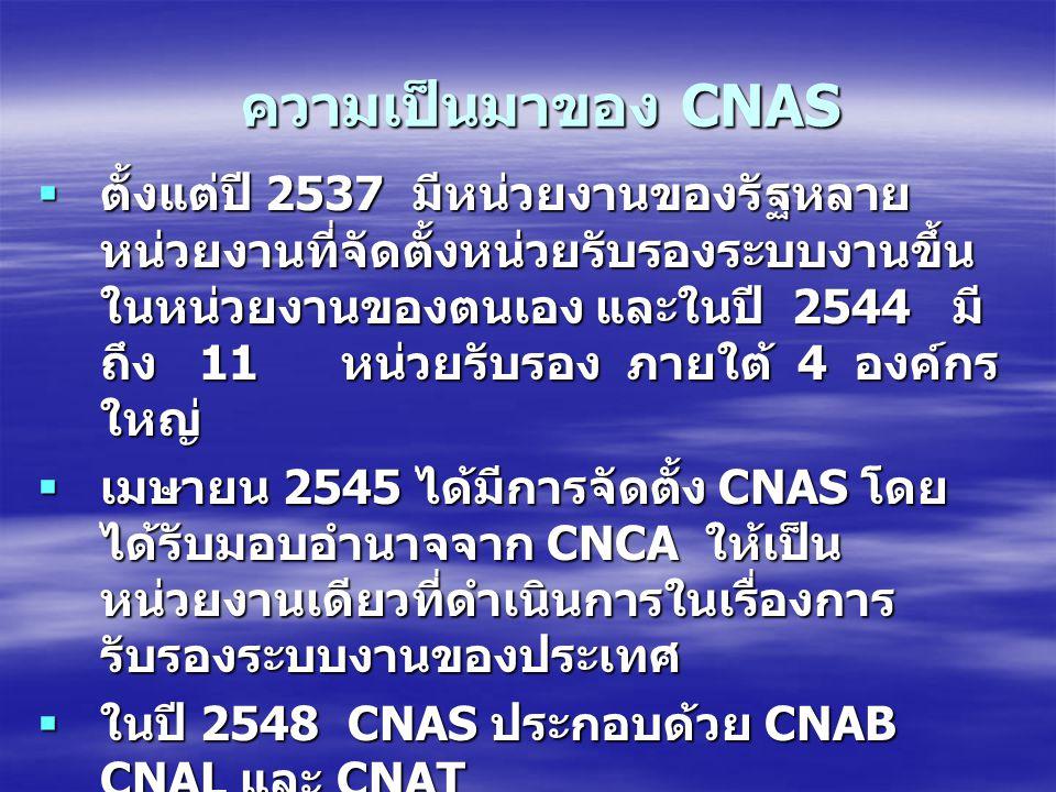 ความเป็นมาของ CNAS